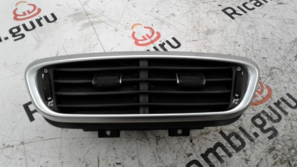 Bocchette aria Centrali Fiat 500 x